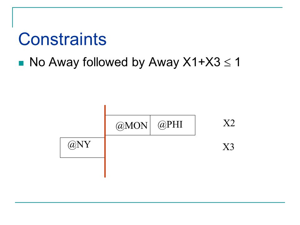 Constraints No Away followed by Away X1+X3  1 @MON @PHI @NY X2 X3