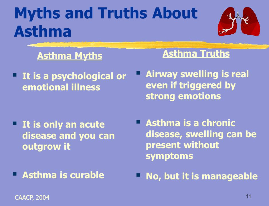 10 Asthma Severity Levels Days with symptoms Nights with symptoms Medications Mild Intermittent  2/week  2/month - No daily meds - Reliever meds as needed Mild Persistent >2/week, but not daily >2/month Frequent - Controller meds daily - Reliever meds as needed Moderate Persistent Daily>1/week - Controller meds - Reliever meds as needed Severe Persistent ContinuousFrequent - Controller meds daily + long acting reliever - Reliever meds as needed CAACP, 2004