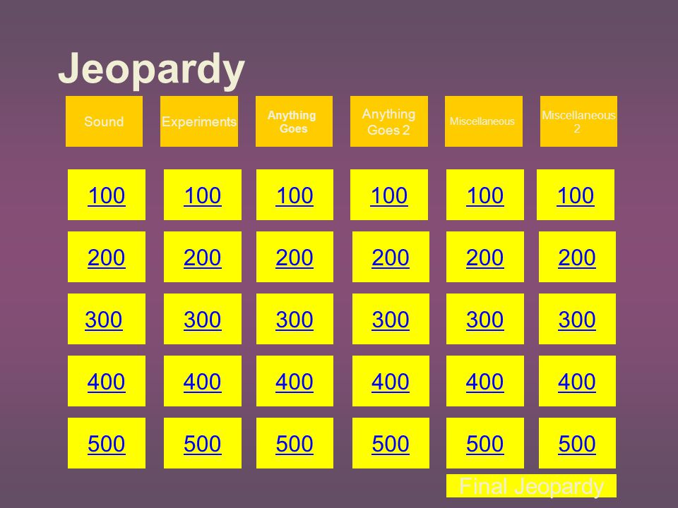 Jeopardy SoundExperiments Anything Goes Anything Goes 2 Miscellaneous 2 100 200 300 400 500 100 200 300 400 500 100 200 300 400 500 100 200 300 400 500 100 200 300 400 500 100 200 300 400 500 Final Jeopardy