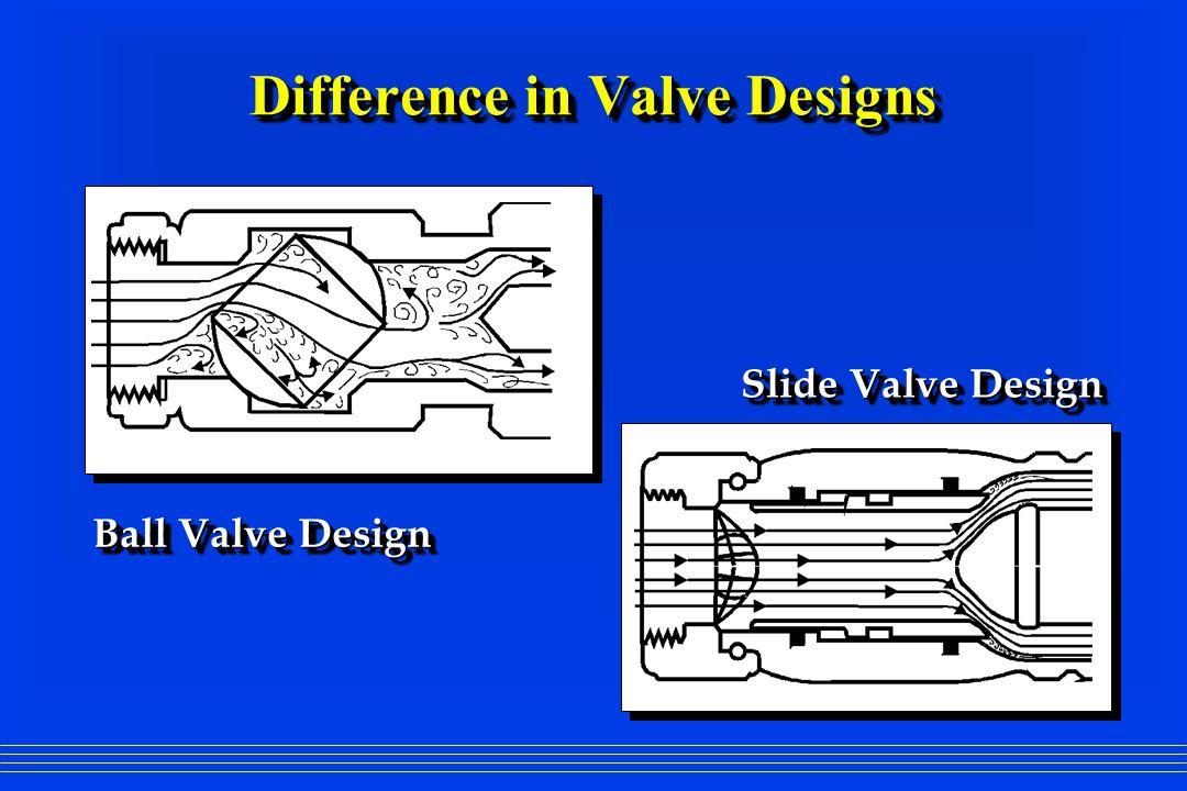 Difference in Valve Designs Ball Valve Design Slide Valve Design
