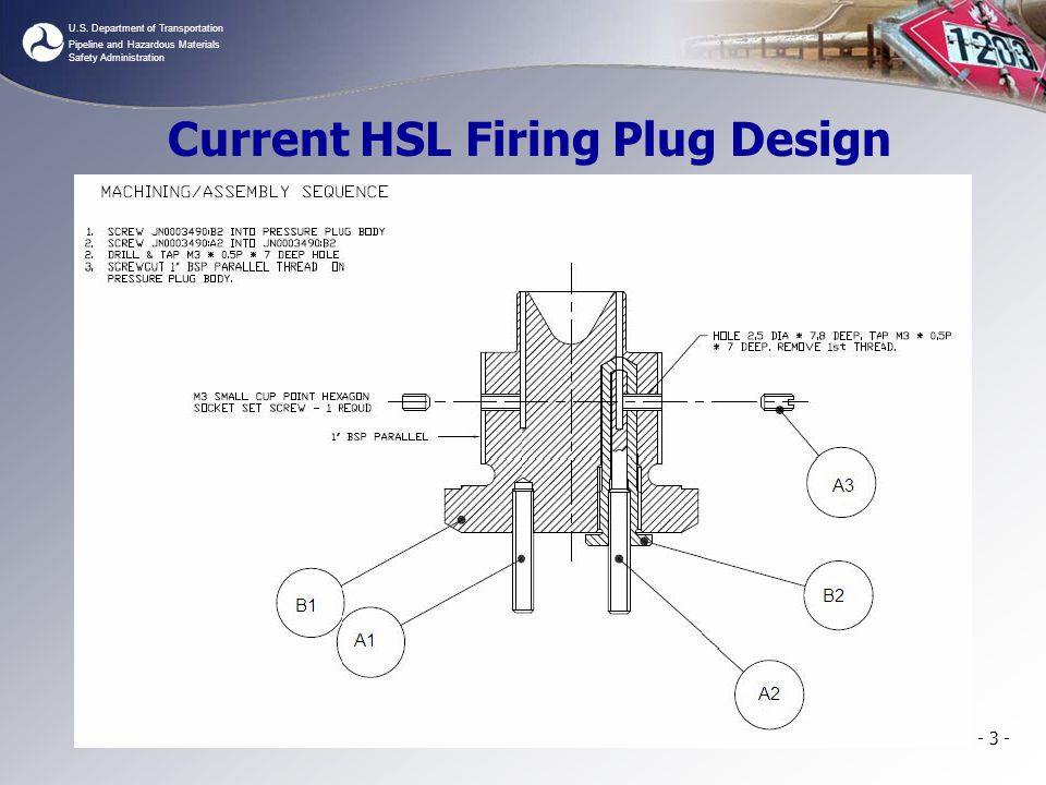 U.S. Department of Transportation Pipeline and Hazardous Materials Safety Administration Current HSL Firing Plug Design - 3 -