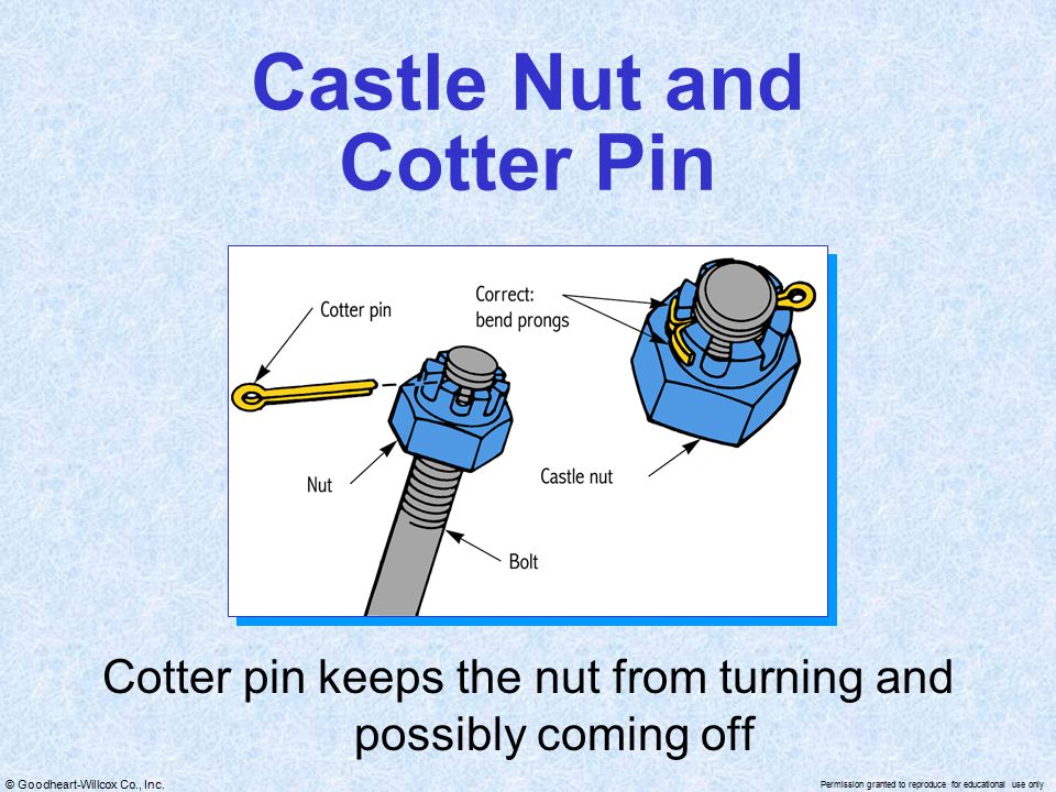 © Goodheart-Willcox Co., Inc. Permission granted to reproduce for educational use only Castle Nut and Cotter Pin Cotter pin keeps the nut from turning
