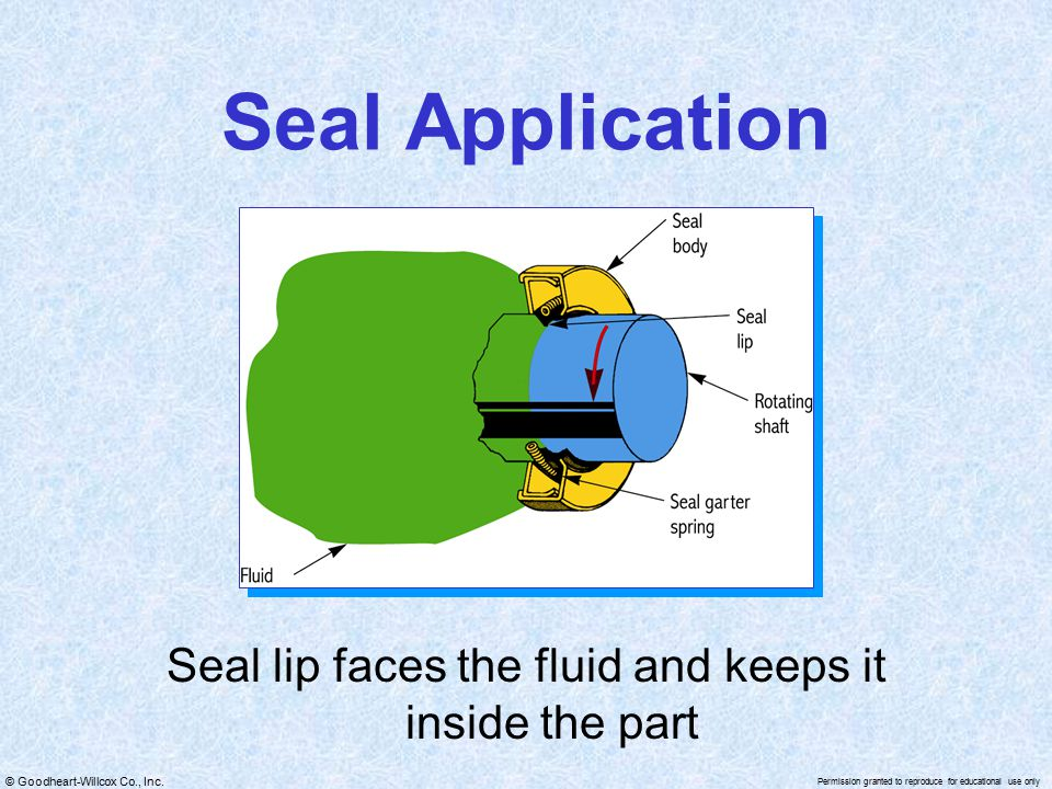 © Goodheart-Willcox Co., Inc. Permission granted to reproduce for educational use only Seal Application Seal lip faces the fluid and keeps it inside t