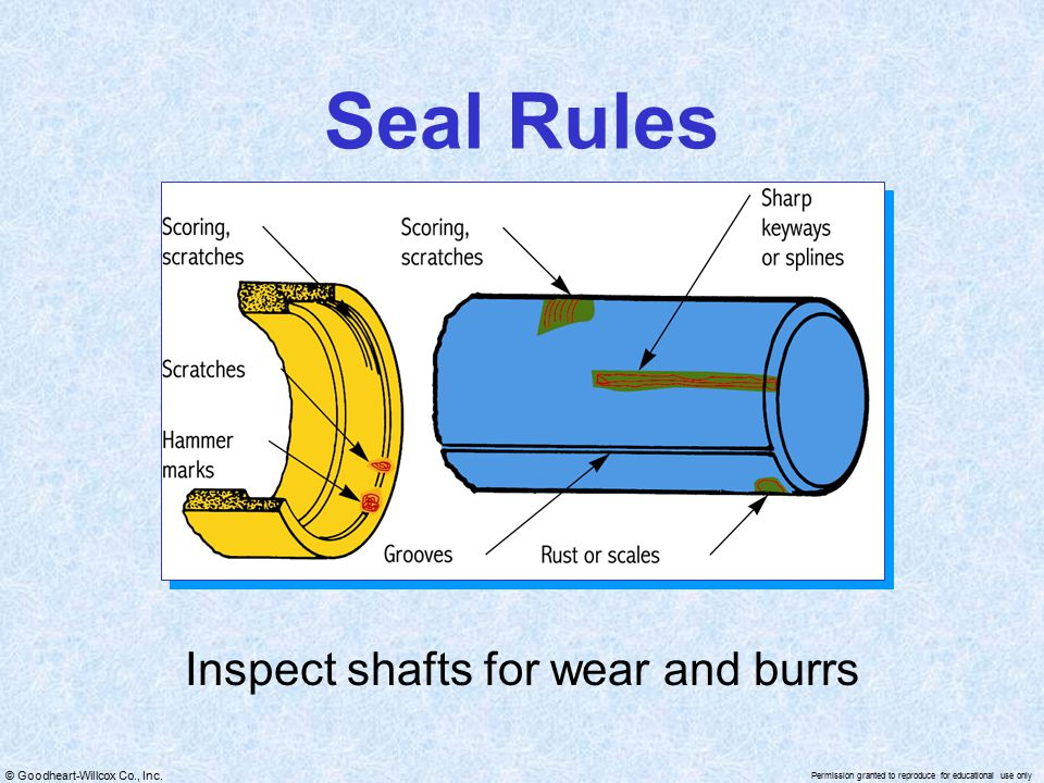 © Goodheart-Willcox Co., Inc. Permission granted to reproduce for educational use only Seal Rules Inspect shafts for wear and burrs