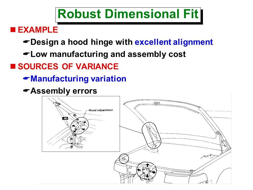 ME317 dfM at Stanford ©2006 K.Ishii Robustness Optimization nPeak vs.