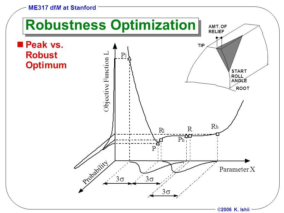 ME317 dfM at Stanford ©2006 K. Ishii Robustness Optimization nPeak vs.