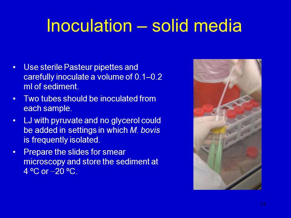 Inoculation and incubation 33