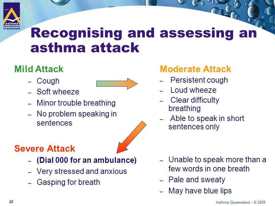 Recognising and assessing an asthma attack Mild Attack – Cough – Soft wheeze – Minor trouble breathing – No problem speaking in sentences Severe Attack – (Dial 000 for an ambulance) – Very stressed and anxious – Gasping for breath Moderate Attack – Persistent cough – Loud wheeze – Clear difficulty breathing – Able to speak in short sentences only – Unable to speak more than a few words in one breath – Pale and sweaty – May have blue lips Asthma Queensland - © 2009 28