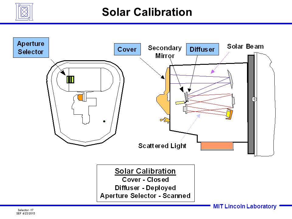 MIT Lincoln Laboratory Selector -17 SEF 4/23/2015 Solar Calibration