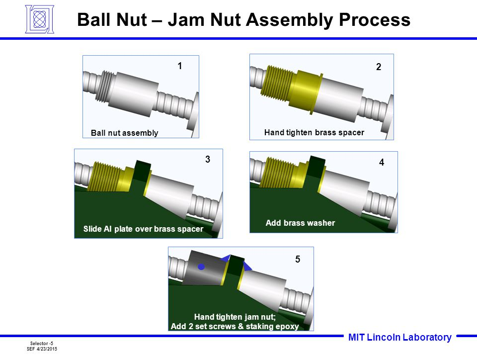 MIT Lincoln Laboratory Selector -5 SEF 4/23/2015 Ball Nut – Jam Nut Assembly Process 1 2 3 4 5 Hand tighten brass spacer Slide Al plate over brass spacer Ball nut assembly Add brass washer Hand tighten jam nut; Add 2 set screws & staking epoxy