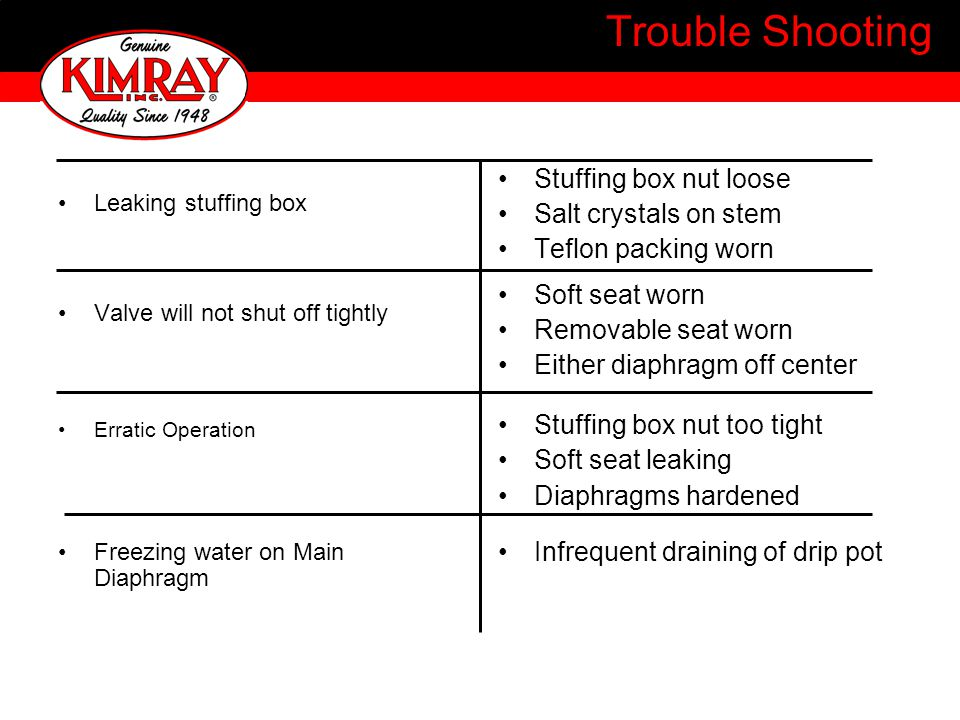 Trouble Shooting Leaking stuffing box Valve will not shut off tightly Erratic Operation Freezing water on Main Diaphragm Stuffing box nut loose Salt crystals on stem Teflon packing worn Soft seat worn Removable seat worn Either diaphragm off center Stuffing box nut too tight Soft seat leaking Diaphragms hardened Infrequent draining of drip pot