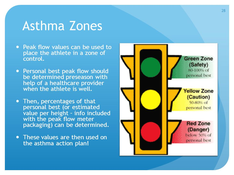 Asthma Zones Peak flow values can be used to place the athlete in a zone of control. Personal best peak flow should be determined preseason with help