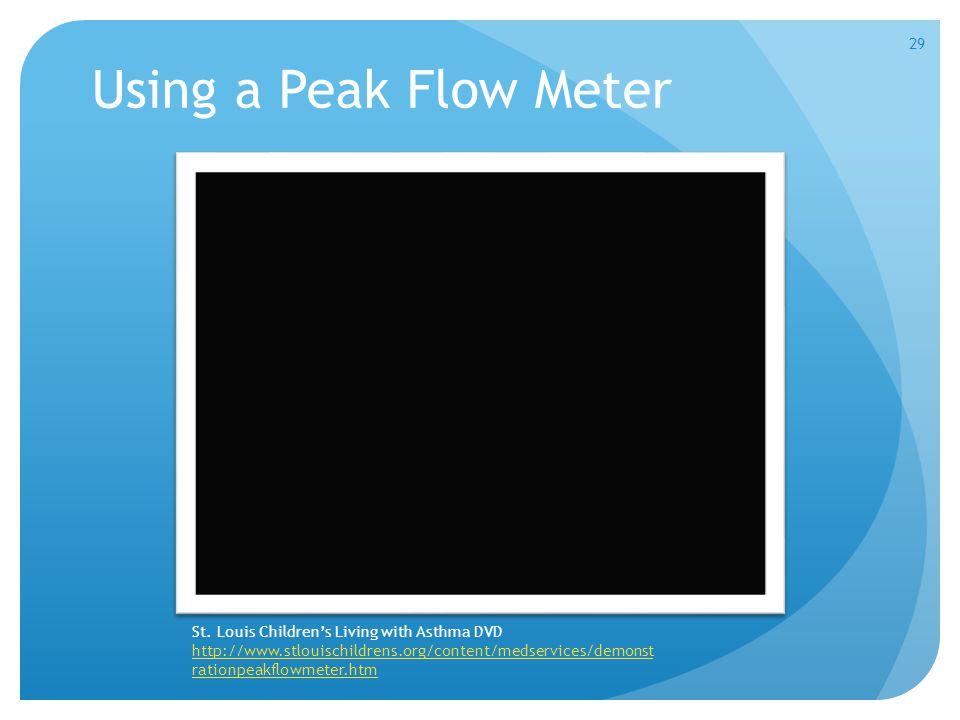Using a Peak Flow Meter St.