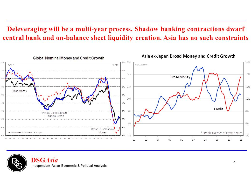 15 DSGAsia Independent Asian Economic & Political Analysis Mrs Watanabe's massive forex punts are a modern day myth.