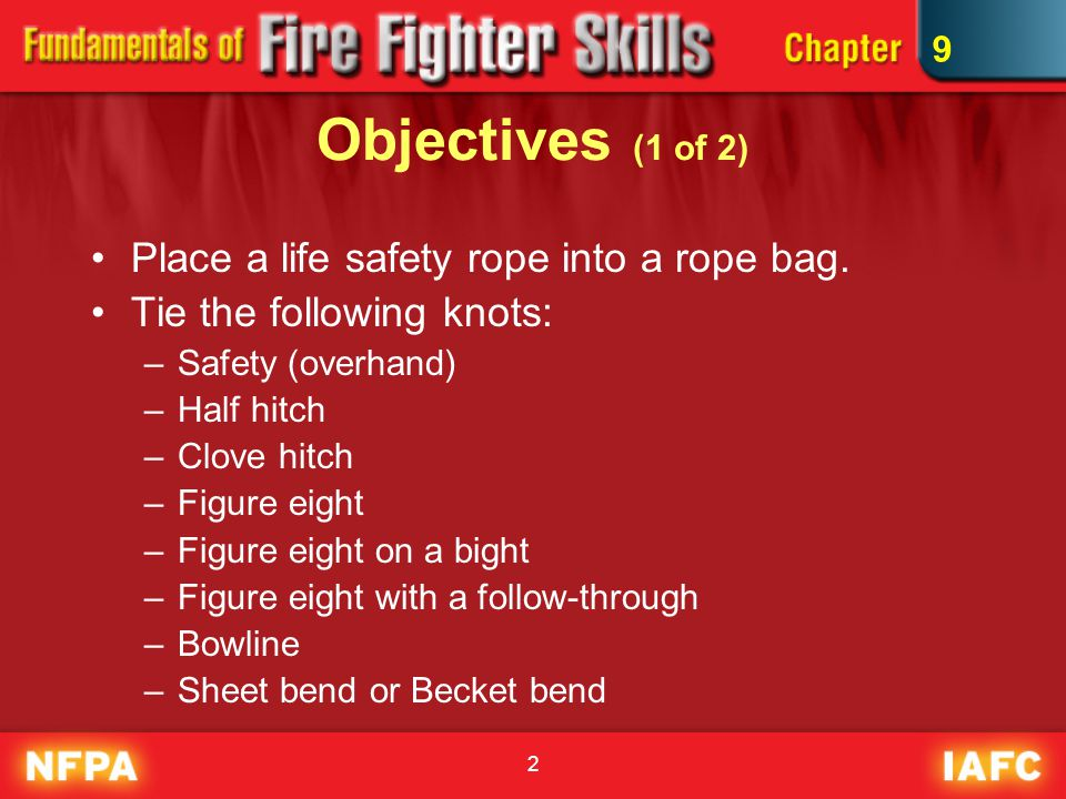 33 Skill Drill 9-12 Hoisting a Pike Pole Step 3: Place a half hitch around the handle below the clove hitch.