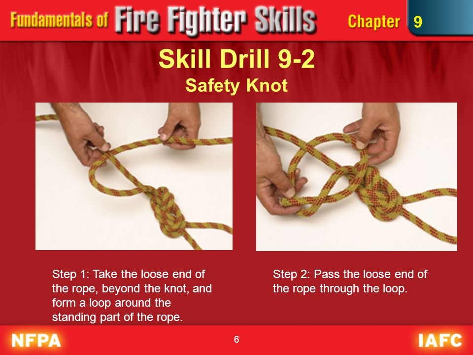 27 Skill Drill 9-10 Sheet or Becket Bend Step 5: Tighten the knot.Step 6: Tie a safety knot in the working end of each rope.
