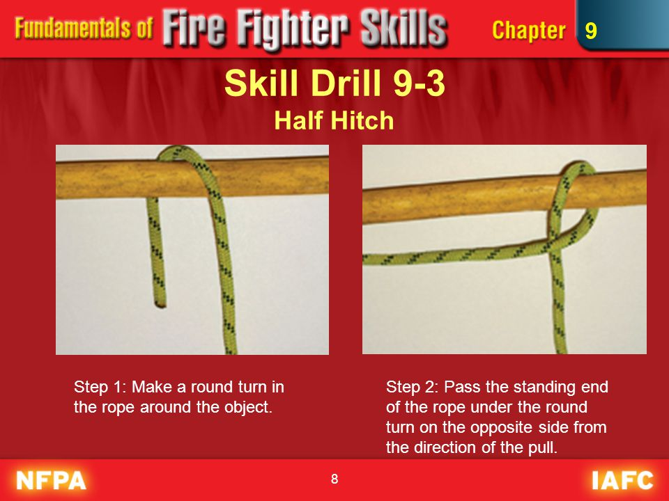 39 Skill Drill 9-14 Hoisting a Charged Hose Line Step 1: The team that needs the hose should lower a rope with enough extra rope available to tie onto the hose.