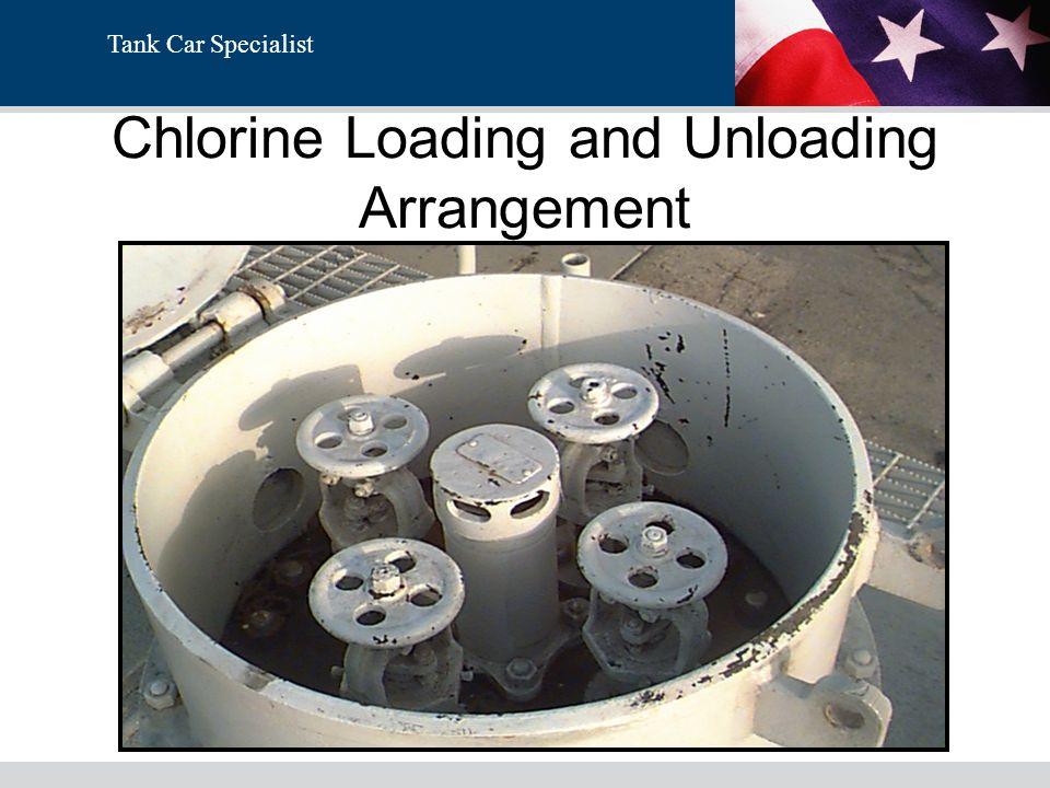 Tank Car Specialist Chlorine Loading and Unloading Arrangement