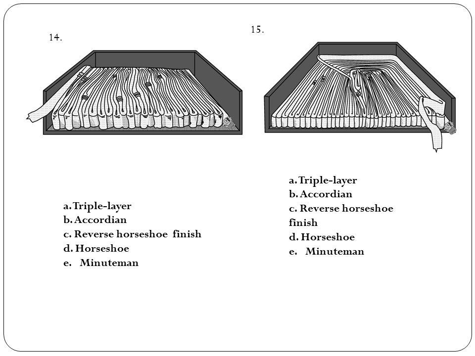 a. Triple-layer b. Accordian c. Reverse horseshoe finish d. Horseshoe e. Minuteman a. Triple-layer b. Accordian c. Reverse horseshoe finish d. Horsesh