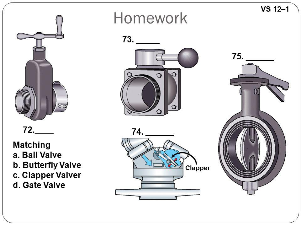 Homework VS 12–1 72.____ 75. ______ 74. ______ Matching a. Ball Valve b. Butterfly Valve c. Clapper Valver d. Gate Valve Clapper 73. _____