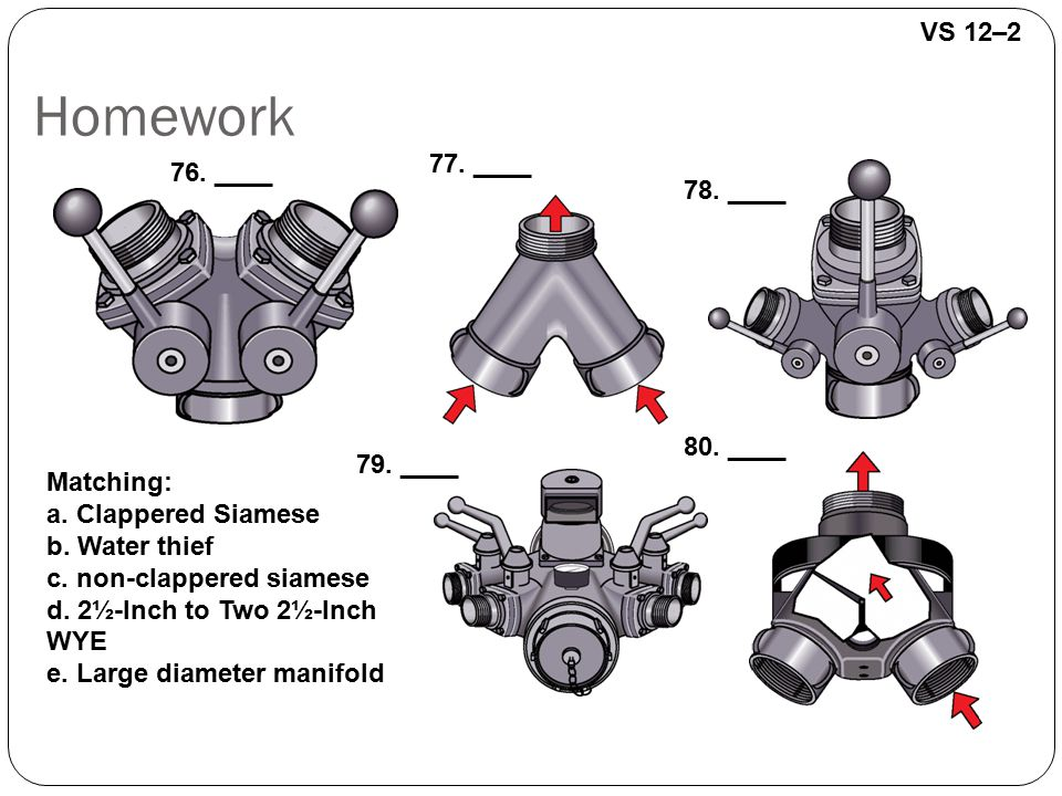 VS 12–2 Homework Matching: a. Clappered Siamese b. Water thief c. non-clappered siamese d. 2½-Inch to Two 2½-Inch WYE e. Large diameter manifold 76. _