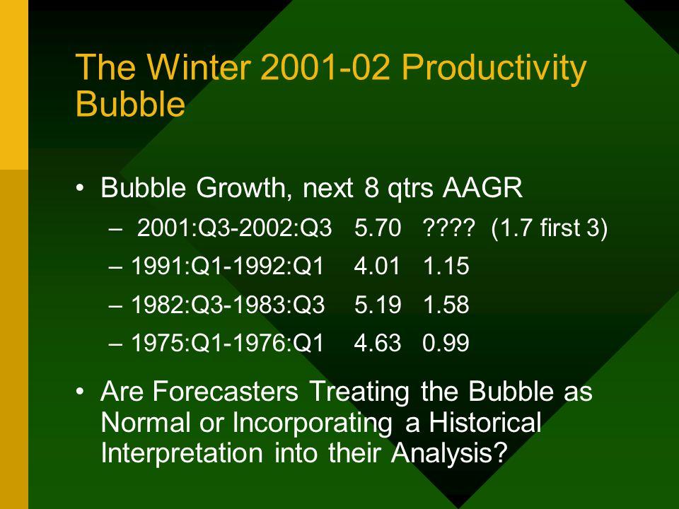 The Winter 2001-02 Productivity Bubble Bubble Growth, next 8 qtrs AAGR – 2001:Q3-2002:Q3 5.70 ???? (1.7 first 3) –1991:Q1-1992:Q1 4.01 1.15 –1982:Q3-1