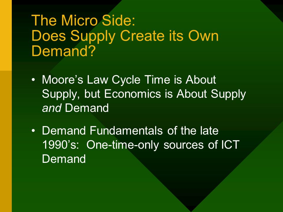 The Micro Side: Does Supply Create its Own Demand.