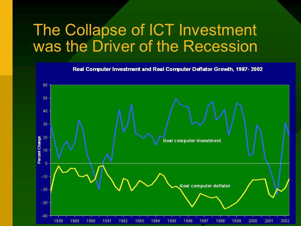 The Collapse of ICT Investment was the Driver of the Recession