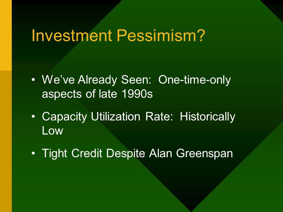 Investment Pessimism.