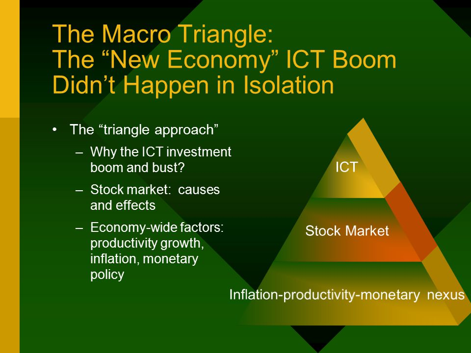 The Macro Triangle: The New Economy ICT Boom Didn't Happen in Isolation The triangle approach –Why the ICT investment boom and bust.