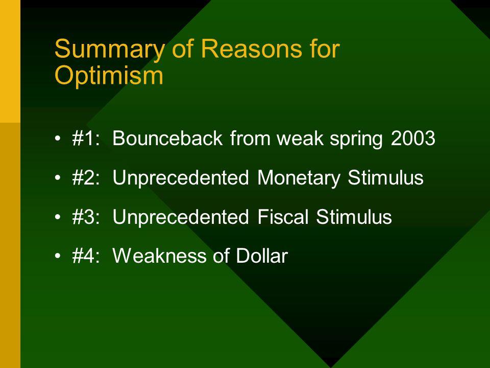 Summary of Reasons for Optimism #1: Bounceback from weak spring 2003 #2: Unprecedented Monetary Stimulus #3: Unprecedented Fiscal Stimulus #4: Weakness of Dollar