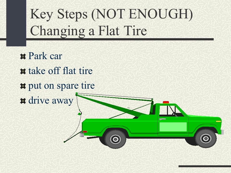 Key Job Steps JUST RIGHT Changing a Flat tire Park car, set brake remove jack & tire from trunk loosen lug nuts jack up car remove tire set new tire jack down car tighten lug nuts store tire & jack