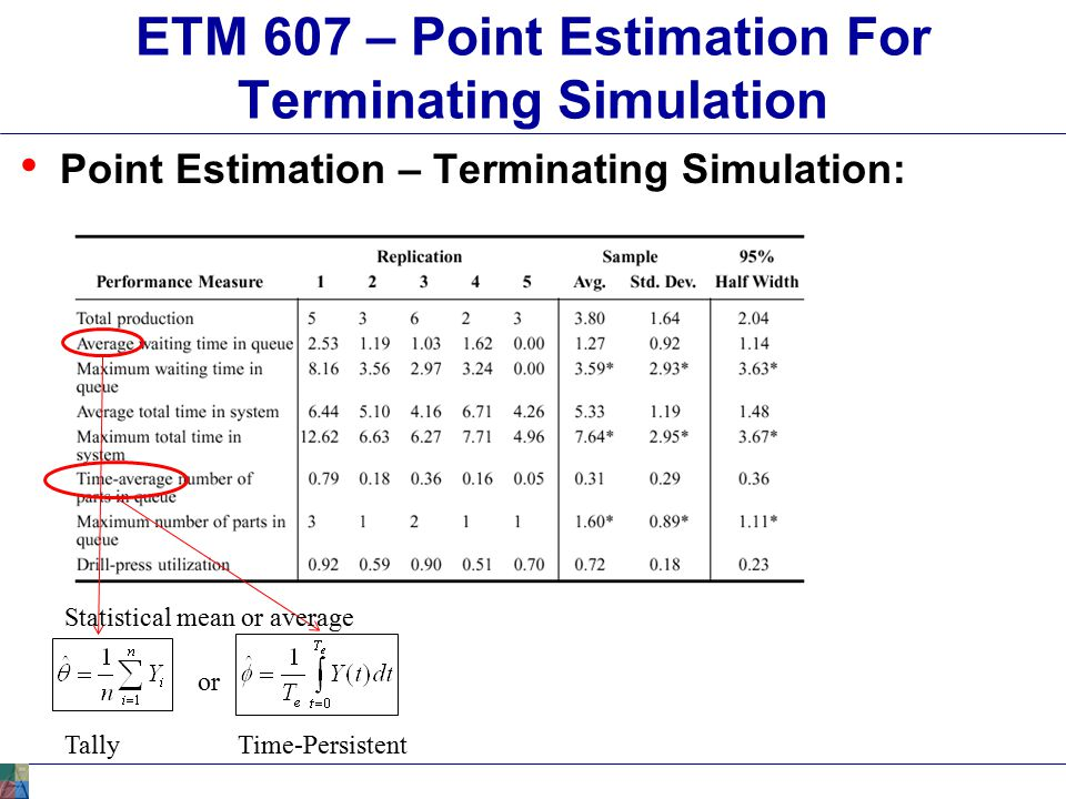 ETM 607 – Point Estimation – Terminating Simulation Point Estimation: Statistical mean or average or Tally Time-Persistent Which of the above performance measures are time-persistent and which are tally variables?