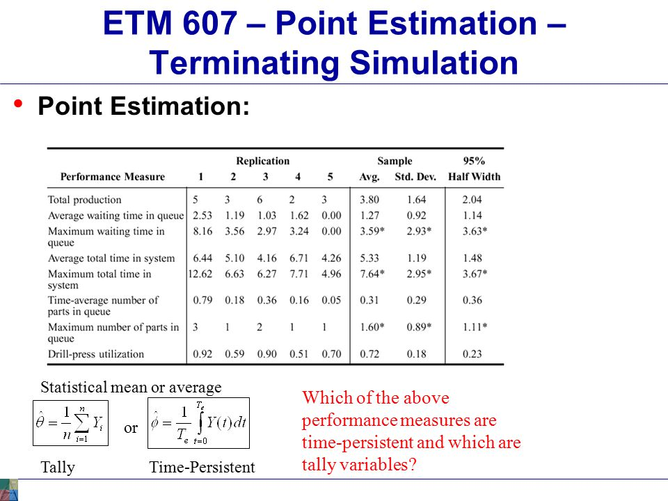 ETM 607 – Steady State Models: Warm Up and Run Length Example Output Showing WIP over Time  No apparent explosion  Warm-up about 2000 min.; round up to 2 days (2880 min.)  Again make multiple replications like terminating simulation, but reset and start collecting statistics at time 2880.