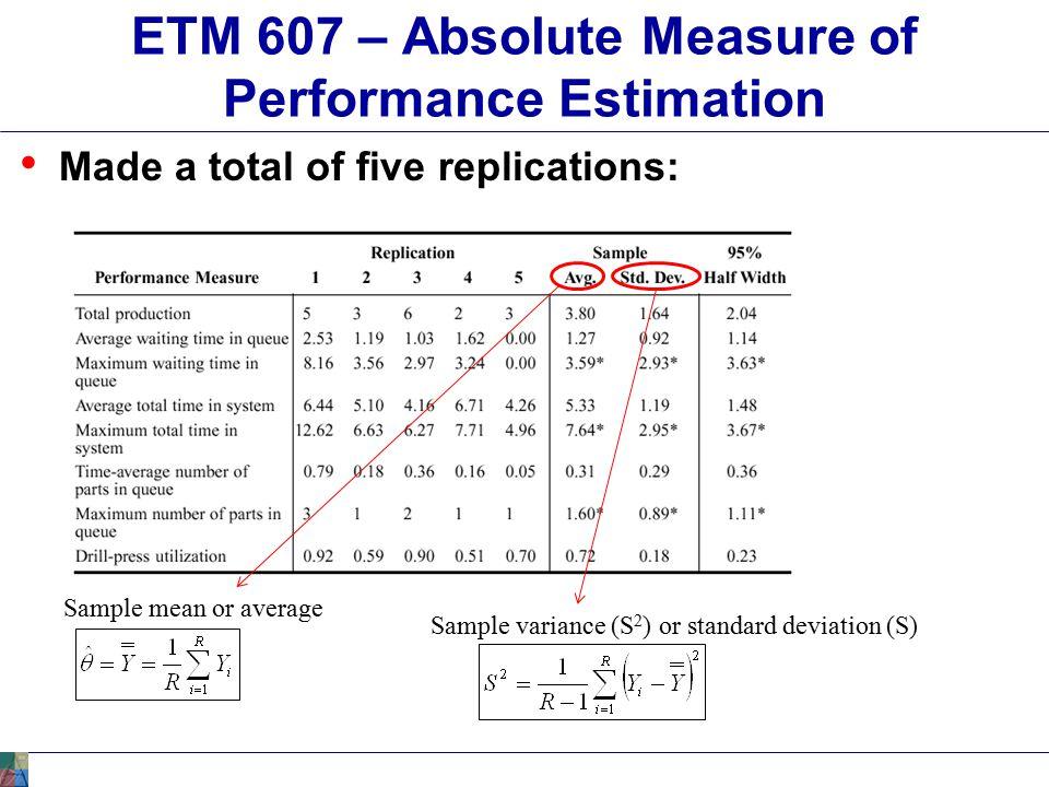 ETM 607 – Confidence Intervals Confidence Interval (CI): A measure of error.