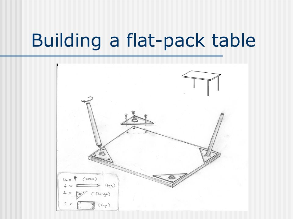Building a flat-pack table