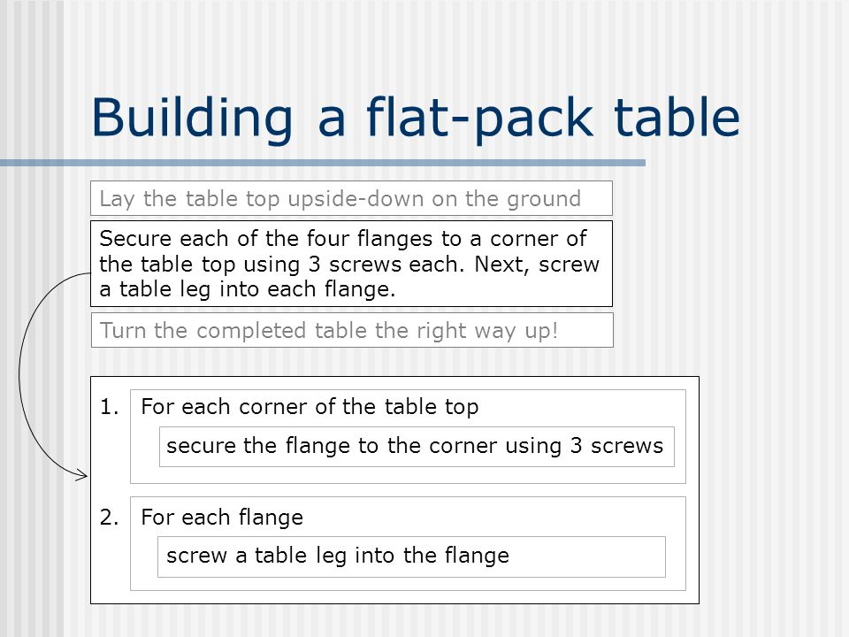 Secure each of the four flanges to a corner of the table top using 3 screws each.