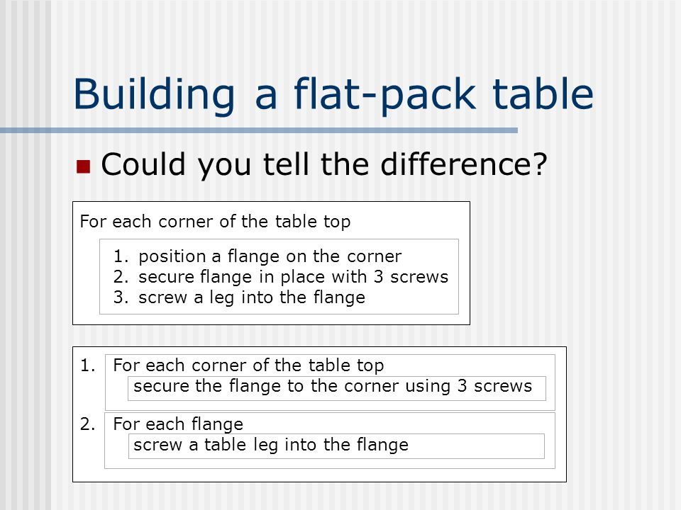 Building a flat-pack table Could you tell the difference.