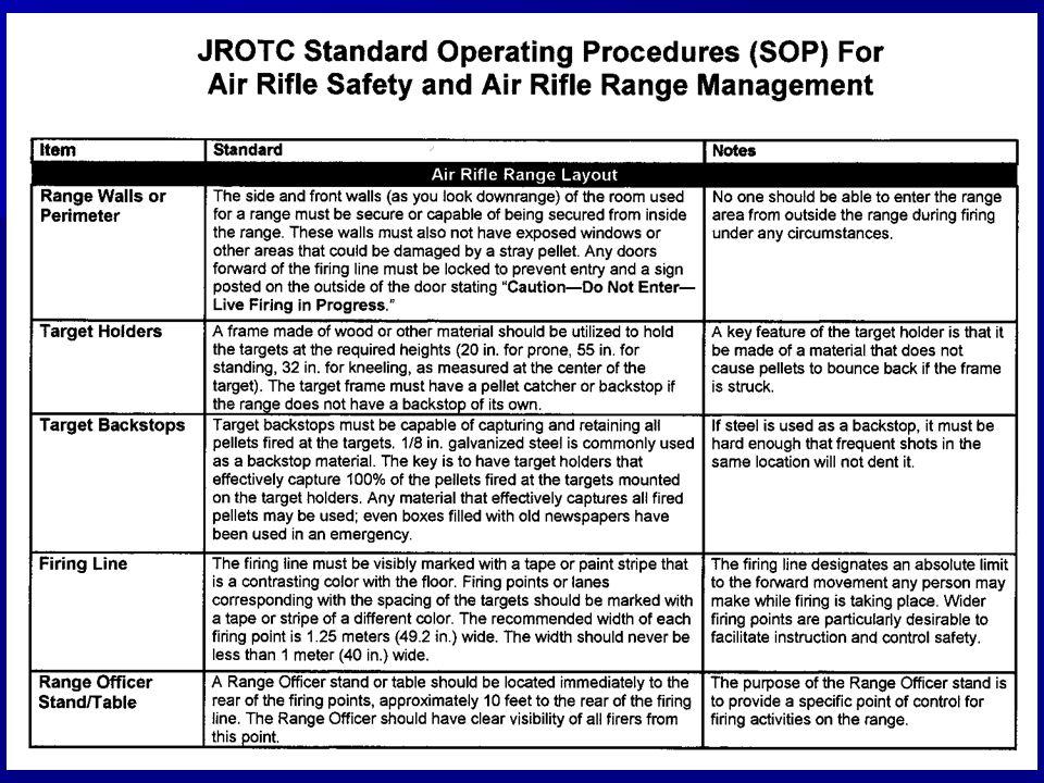 JROTC SOPs for Air Rifle