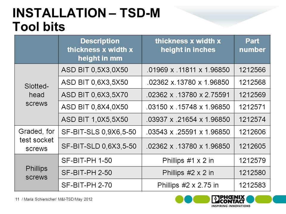 Masterversion 13 INSTALLATION – TSD-M Tool bits Description thickness x width x height in mm thickness x width x height in inches Part number Slotted- head screws ASD BIT 0,5X3,0X50.01969 x.11811 x 1.968501212566 ASD BIT 0,6X3,5X50.02362 x.13780 x 1.968501212568 ASD BIT 0,6X3,5X70.02362 x.13780 x 2.755911212569 ASD BIT 0,8X4,0X50.03150 x.15748 x 1.968501212571 ASD BIT 1,0X5,5X50.03937 x.21654 x 1.968501212574 Graded, for test socket screws SF-BIT-SLS 0,9X6,5-50.03543 x.25591 x 1.968501212606 SF-BIT-SLD 0,6X3,5-50.02362 x.13780 x 1.968501212605 Phillips screws SF-BIT-PH 1-50Phillips #1 x 2 in1212579 SF-BIT-PH 2-50Phillips #2 x 2 in1212580 SF-BIT-PH 2-70Phillips #2 x 2.75 in1212583 11 / Maria Schierscher/ M&I-TSD/May 2012