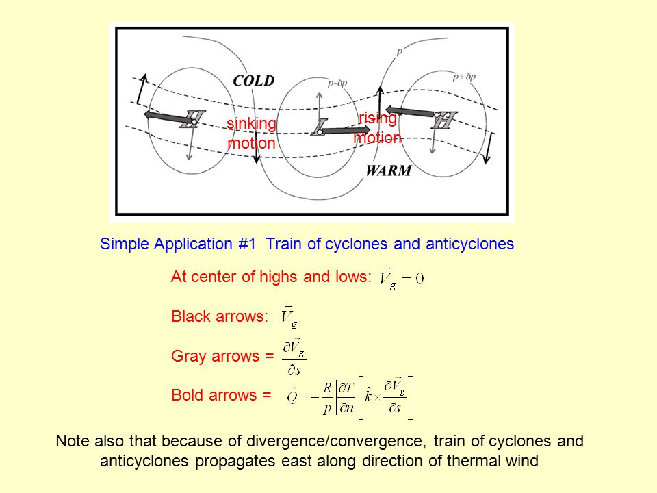 Simple Application #1 Train of cyclones and anticyclones At center of highs and lows: Black arrows: Gray arrows = Bold arrows = sinking motion rising motion Note also that because of divergence/convergence, train of cyclones and anticyclones propagates east along direction of thermal wind