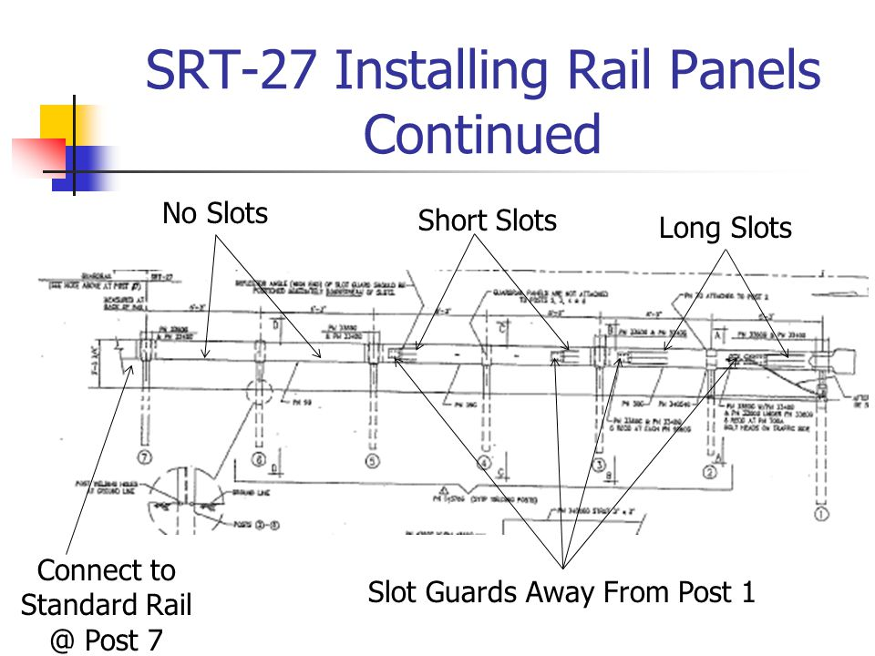 SRT-27 Installing Rail Panels Continued Short Slots Long Slots No Slots Slot Guards Away From Post 1 Connect to Standard Rail @ Post 7