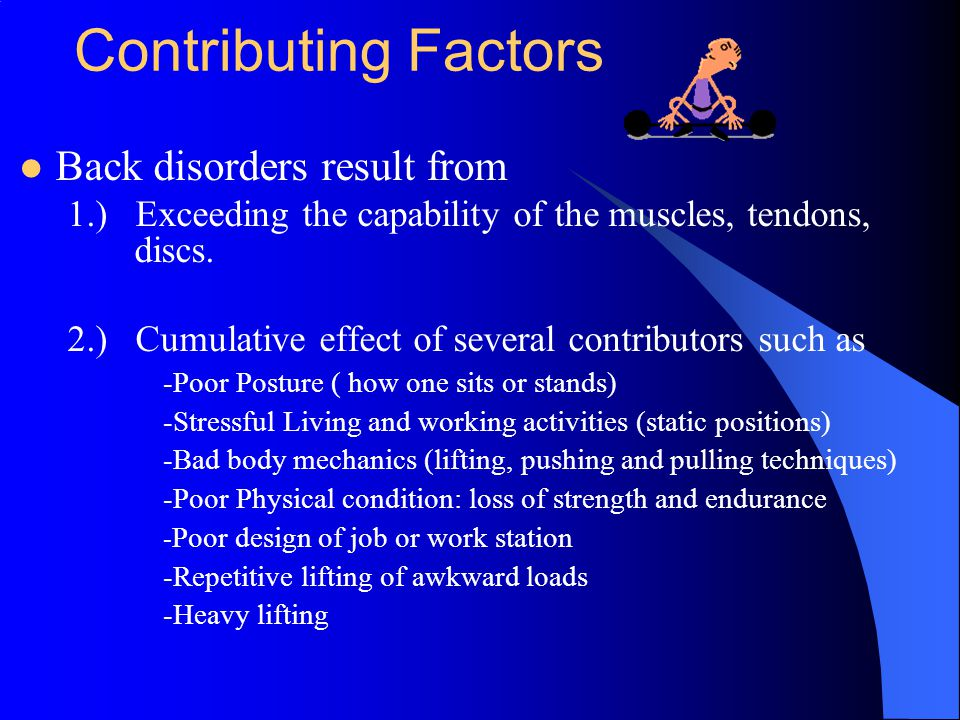 Contributing Factors Back disorders result from 1.) Exceeding the capability of the muscles, tendons, discs.