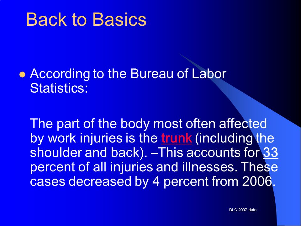 Back to Basics You will learn: –How the spine works- Anatomy –Factors Associated with Back Disorders –Prevention and Control –Lifting Techniques