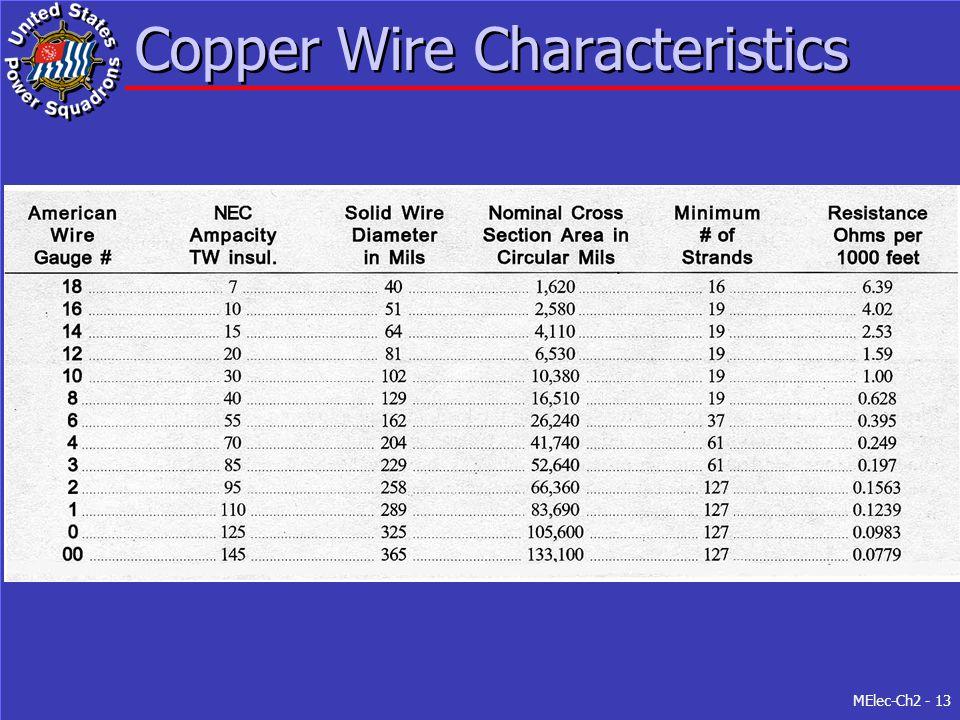 MElec-Ch2 - 13 Copper Wire Characteristics
