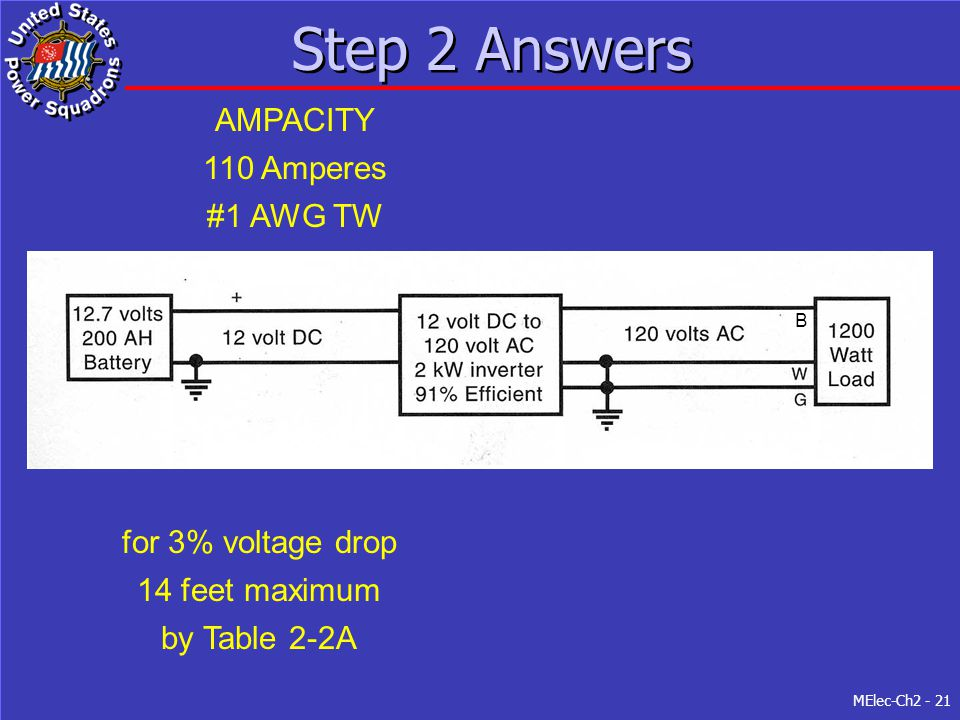 MElec-Ch2 - 21 Step 2 Answers AMPACITY 110 Amperes #1 AWG TW by Table 1 for 3% voltage drop 14 feet maximum by Table 2-2A B