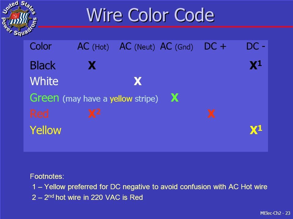 MElec-Ch2 - 23 Wire Color Code ColorAC (Hot) AC (Neut) AC (Gnd) DC +DC - Black X X 1 White X Green (may have a yellow stripe) X Red X 2 X Yellow X 1 F
