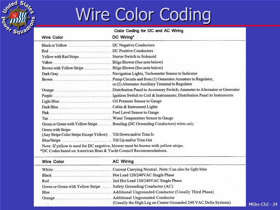MElec-Ch2 - 24 Wire Color Coding