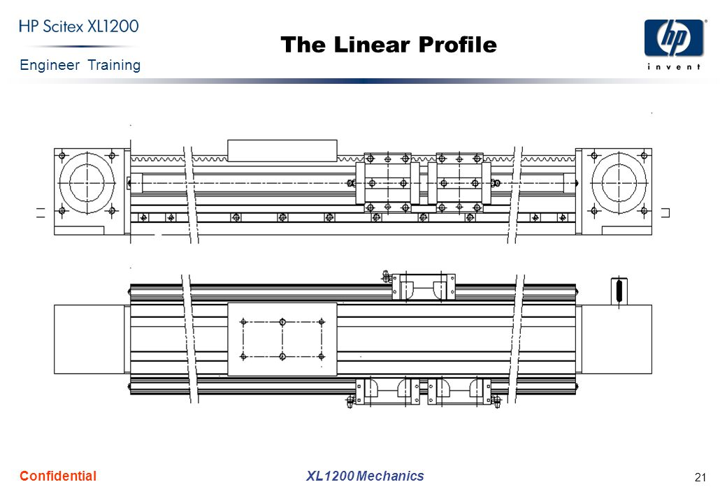 Engineer Training XL1200 Mechanics Confidential 21 The Linear Profile
