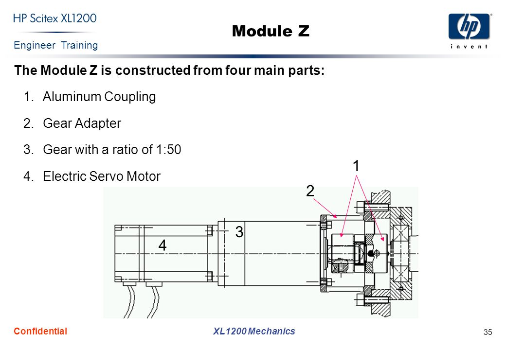 Engineer Training XL1200 Mechanics Confidential 35 Module Z The Module Z is constructed from four main parts: 1.Aluminum Coupling 2.Gear Adapter 3.Gea